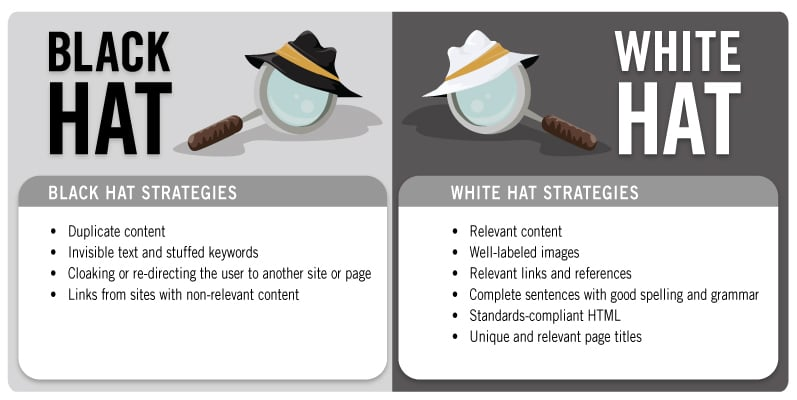 Black Hat Vs White Hat - SEO Guide